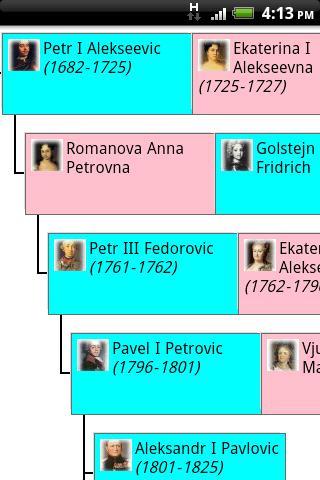 Генеалогическое древо семьи скриншот 3