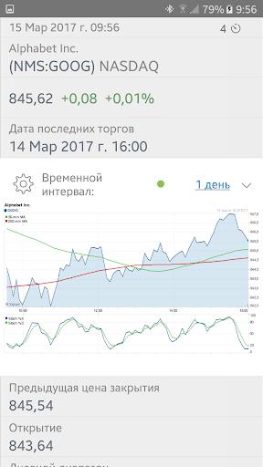 Фондовая биржа скриншот 2