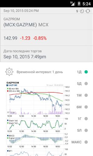 Фондовая биржа скриншот 5
